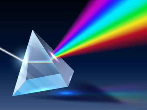 Il prisma di Kapferer e la brand identity