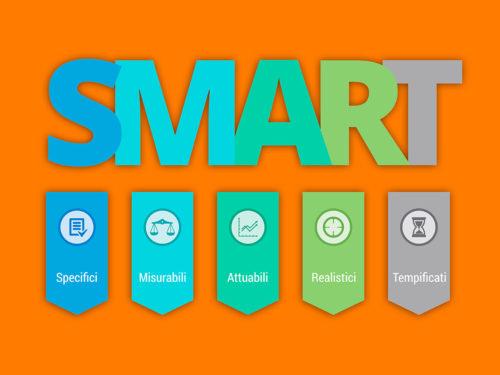 SMART: definizione degli obiettivi per una campagna di Content Marketing